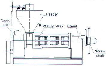 Sketch of 6YL-95 vegetable oil press