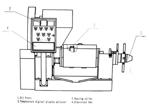 sketch of 6YL-95 vegetable oil screw press with heater